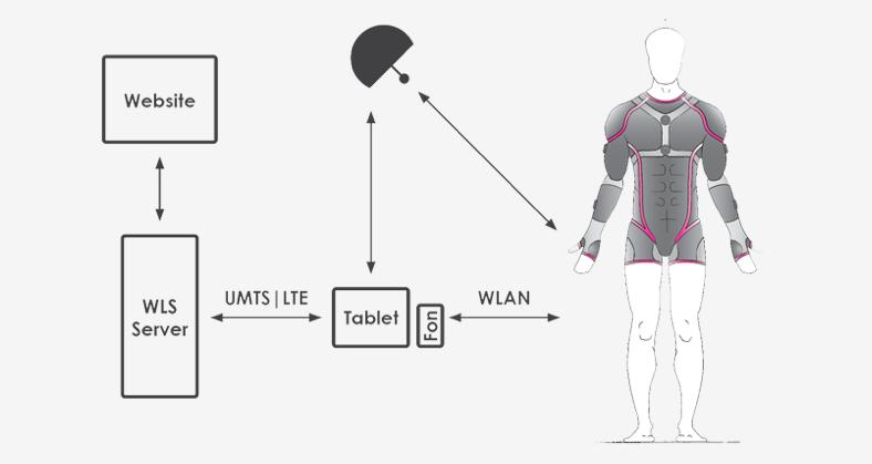 smart-sportswear2
