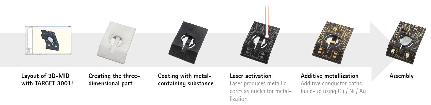 printed electronics2